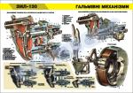 """Плакат """"Тормозные механизмы"""" (код 4515512 )"""