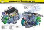 "Плакат ""Двигатель Hyundai D4GA"""