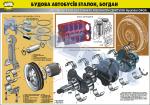 "Плакат ""Кривошипно-шатунный  механизм двигателя Hyundai D4GA"""