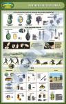 """Плакат """"Вогнева підготовка"""" (гранати, міни) (код 4520103)"""