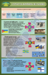"Плакат ""Структура Збройних сил України"" (код 4520105)"