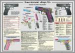 """Плакат """"9-мм пістолет «Форт-12» код 4530101"""