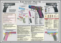 """Плакат """"9-мм пистолет «Форт-12» код 4530101"""