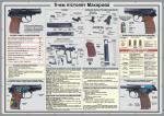 """Плакат """"9-мм пістолет Макарова"""" код 4530102"""