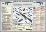 "Плакат ""5,45-мм автомат Калашникова АК74М"" код 4530103"