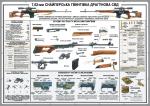 """Плакат """"7,62-мм снайперська гвинтівка Драгунова СВД"""" код 4530104"""