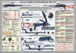 """Плакат """"7,62-мм пулеметы Калашникова ПКМ, ПКТ"""" код 4530105"""