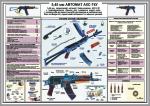 """Плакат """"5,45-мм автомат АКС-74У"""" код 4530106"""