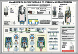 """Плакат """"40-мм выстрелы к подствольным и специальным гранатометам"""" код 4530109"""