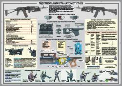 """Плакат """"Подствольный гранатомет ГП-25"""" код 4530111"""