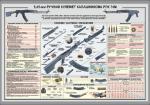 Ручной пулемет Калашникова РПК 74М код 4530113