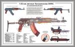 "Плакат ""7,62 автомат Калашникова АКМС"" 4530115"