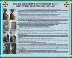 """Плакат """"Меры безопасности при использовании ГСМ и ядовитых технических жидкостей"""" код 4530203"""