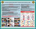 """Плакат """"Меры безопасности при пользовании электроприборами"""" код 4530204"""