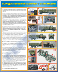 """Плакат """"Порядок проверки технического состояния машин"""" код 4530301"""