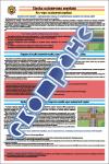 """Плакат """"Проезд железнодорожных переездов"""""""