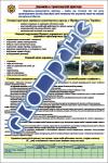 """Плакат Дорожно-транспортные происшествия"""""""