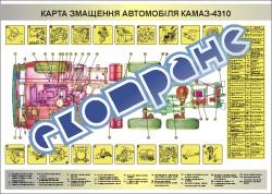 "Плакат ""Карта смазки автомобиля КАМАЗ-4310"""