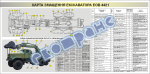 "Плакат ""Карта смазки эскаватора ЭОВ 4421"" 453030309"