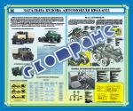 Плакат (банер) «Общее устройство автомобиля КРАЗ-6322»