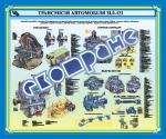 Плакат (банер) «Трансмиссия автомобиля ЗІЛ-131»