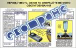 """Плакат """"Периодичность, обьєм и операцииї ТО аккумуляторных батарей"""""""