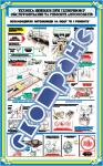 """Плакат """"Техника безопасности при техническом обслуживании и ремонте автомобилей"""""""