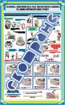 """Плакат """"Техника безопасности при шиномонтажных и шиноремонтных работах"""""""