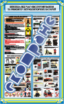 "Плакат ""Техника безопасности при ремонте и обслуживании аккумуляторных батарей"""