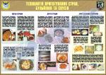 """Плакат """"Технологія приготування страв"""" код 4530608"""