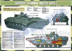 "Плакат ""Боевая машина пехоты БМП-2"" код 4530701"