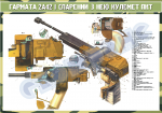 "Плакат ""Пушка 2А42 и спаренный с ней пулемет ПКТ"" код 4530702"