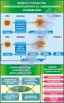Модели общества природоохранного и одноразового потребления  4590103