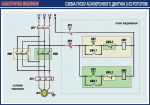 "Плакат ""Схема пуска асинхронного двигателя с КЗ ротором""4600406"