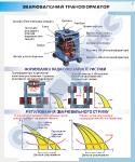 """Плакат """"Сварочный трансформатор""""  4620103"""