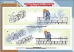 Плакат «Укладка тычкового и ложкового рядов стен из бетонных камней»