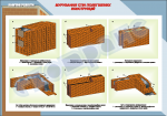 Плакат «Мурування стін полегшених конструкцій»
