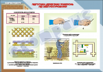 Плакат «Подготовка деревянных поверхностей под обштукатуривание»