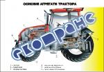 """Плакат """"Основные агрегаты трактора"""""""