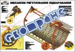 """Плакат """"Механизм регулирования подбарабанья"""""""