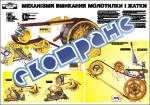 "Плакат ""Механизмы включения молотилки и жатки"""