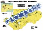 """Плакат """"Гидравлическая система комбайна"""""""