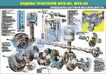 """Плакат """"Шатунно-кривошипний механізм двигуна""""4650303"""