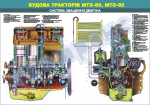 "Плакат ""Система змащення двигуна""4650309"