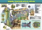 """Плакат """"Система охолодження двигуна""""4650311"""