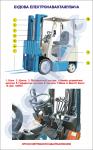 """Плакат """"Будова електронавантажувача"""" код 4910102"""