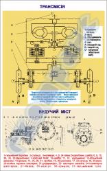 """Плакат """"Трансмісія. Ведучий міст"""" код 4910103"""