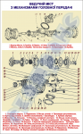 """Плакат """"Ведущий мост с механизмами главной передачи"""" код 4910105"""
