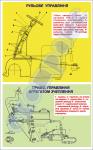 """Плакат """"Рулевое управление. Привод управления агрегатом сцепления"""" код 4910106"""
