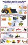 """Плакат """"Сменное рабочее и навесное оборудование одноковшовых погрузчиков"""" код 4910108"""